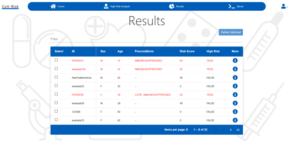 Results page of application displaying results in graphical and tabular format